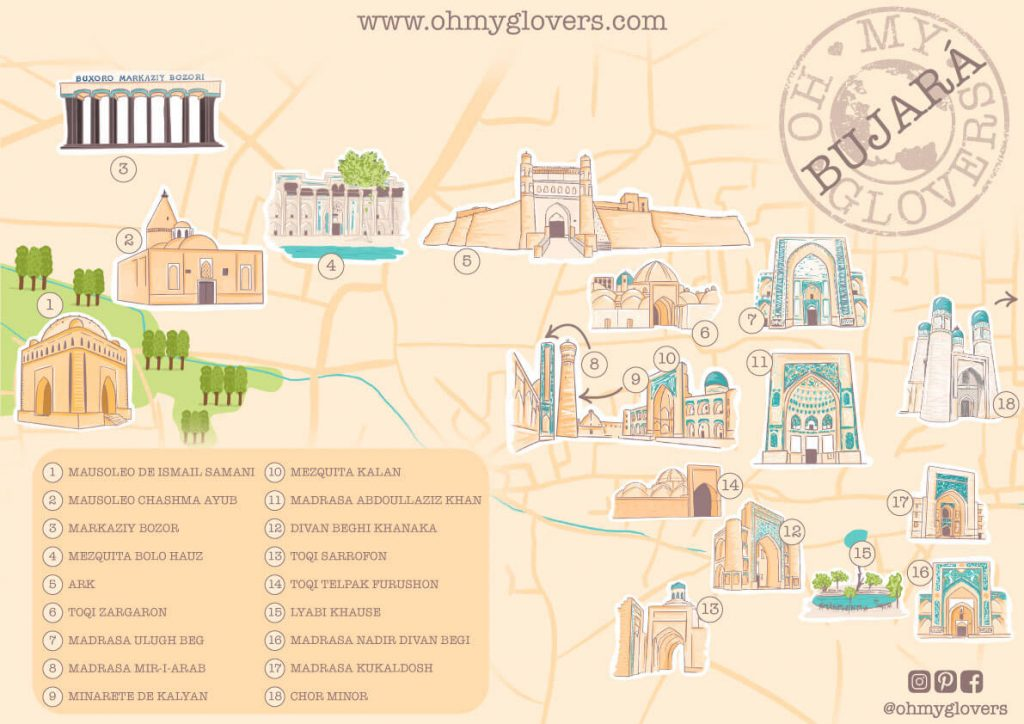 Mapa ruta Bukhara Bujara que ver