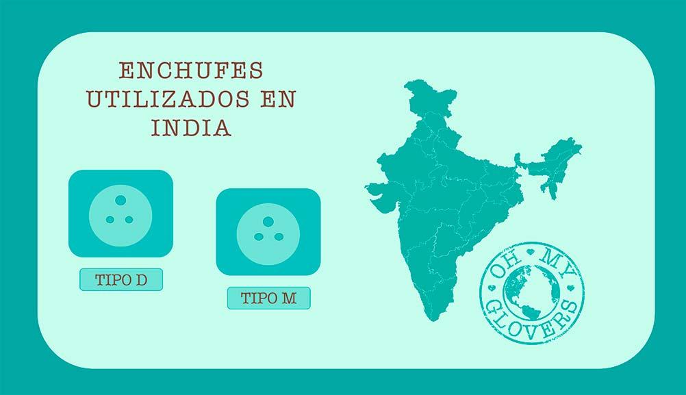 Enchufes utilizados en India